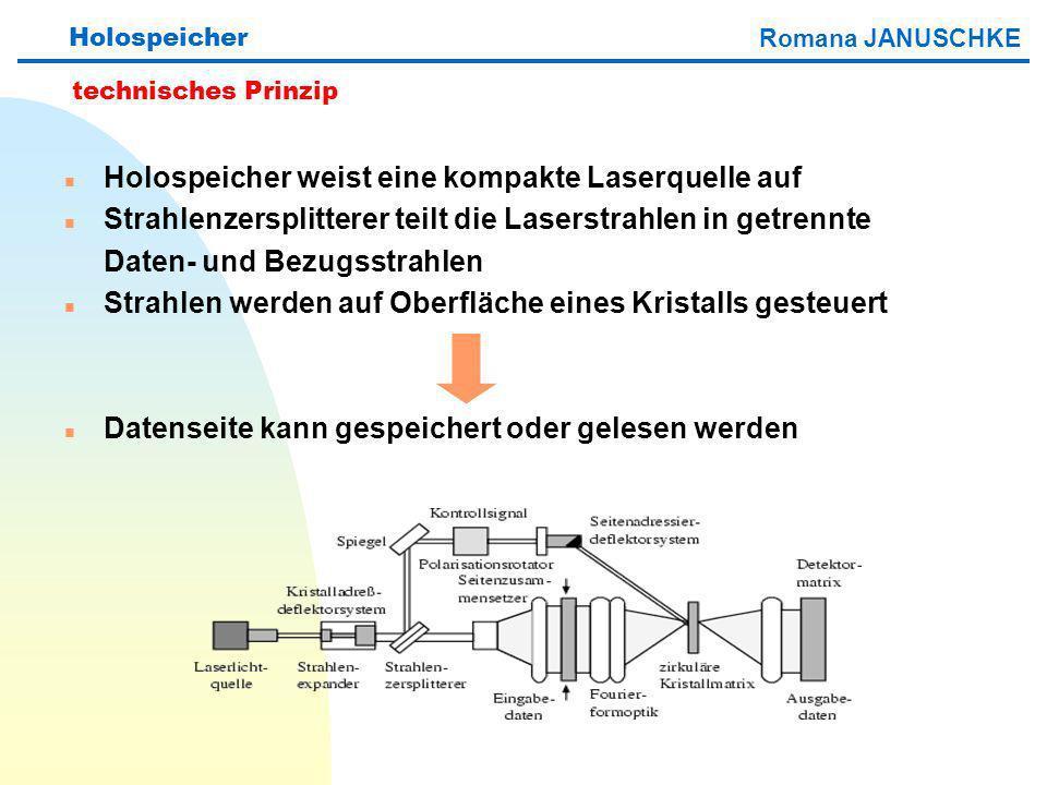 Holospeicher weist eine kompakte Laserquelle auf