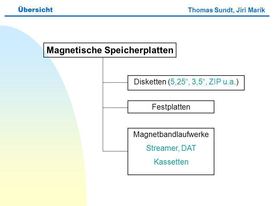 Magnetische Speicherplatten