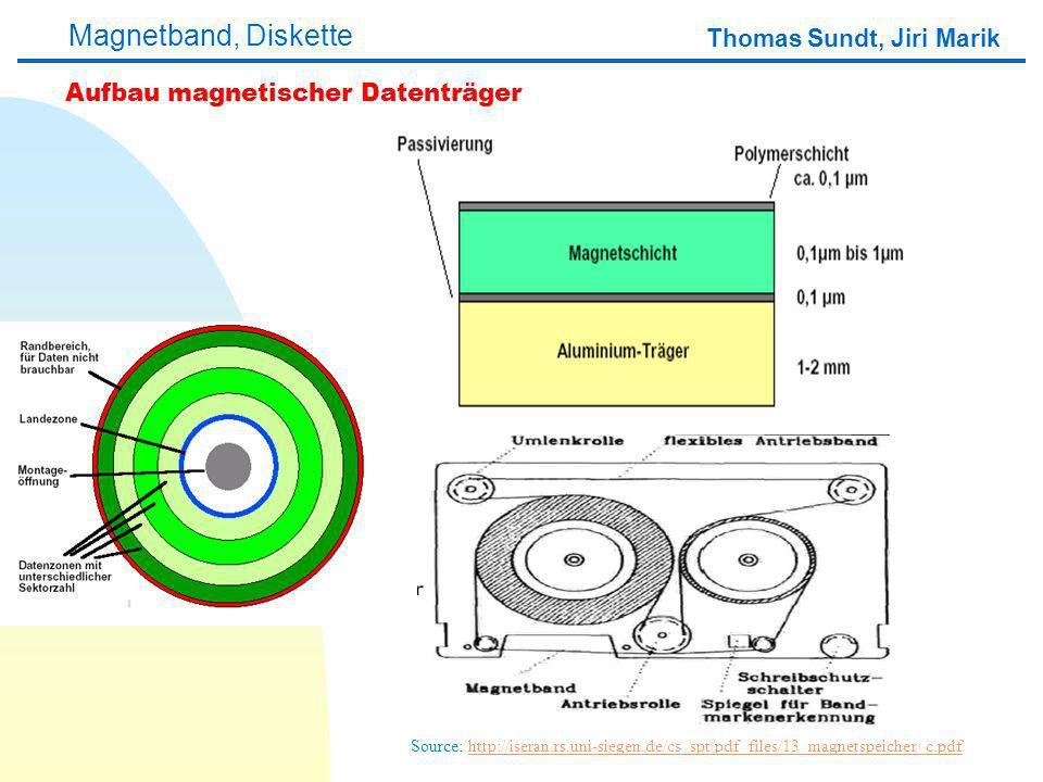 Magnetband, Diskette Thomas Sundt, Jiri Marik