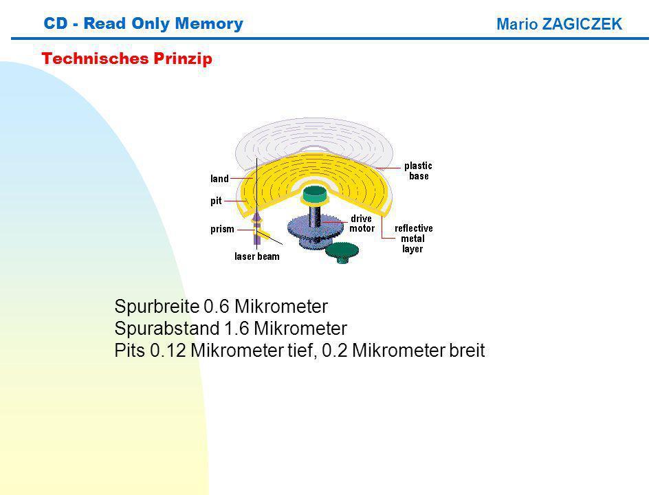Spurbreite 0.6 Mikrometer Spurabstand 1.6 Mikrometer