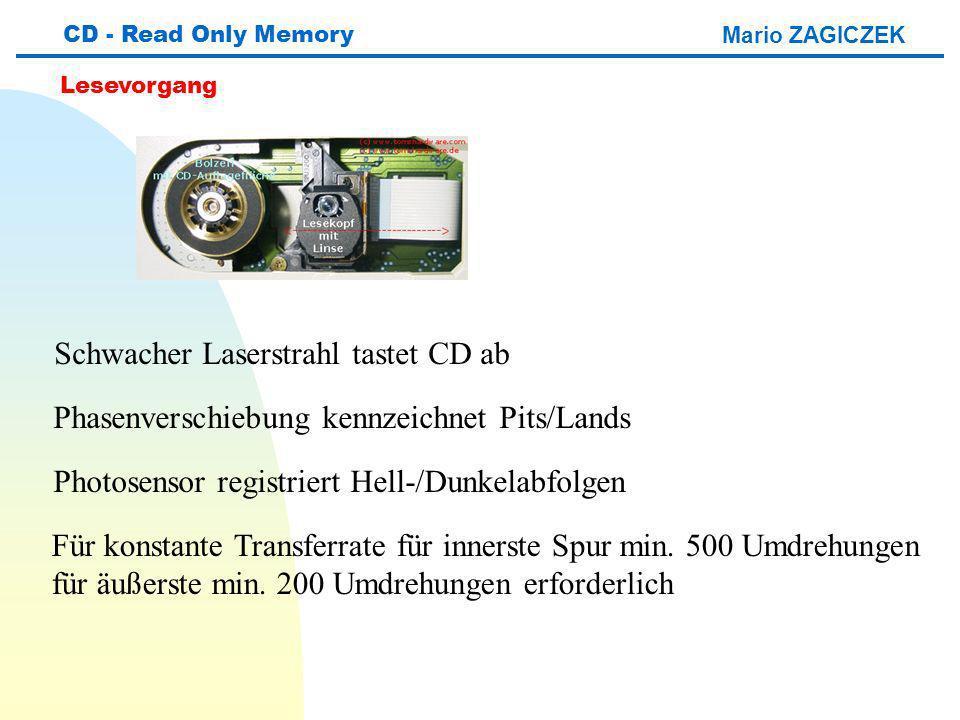 Schwacher Laserstrahl tastet CD ab