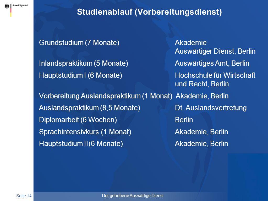 Studienablauf (Vorbereitungsdienst)