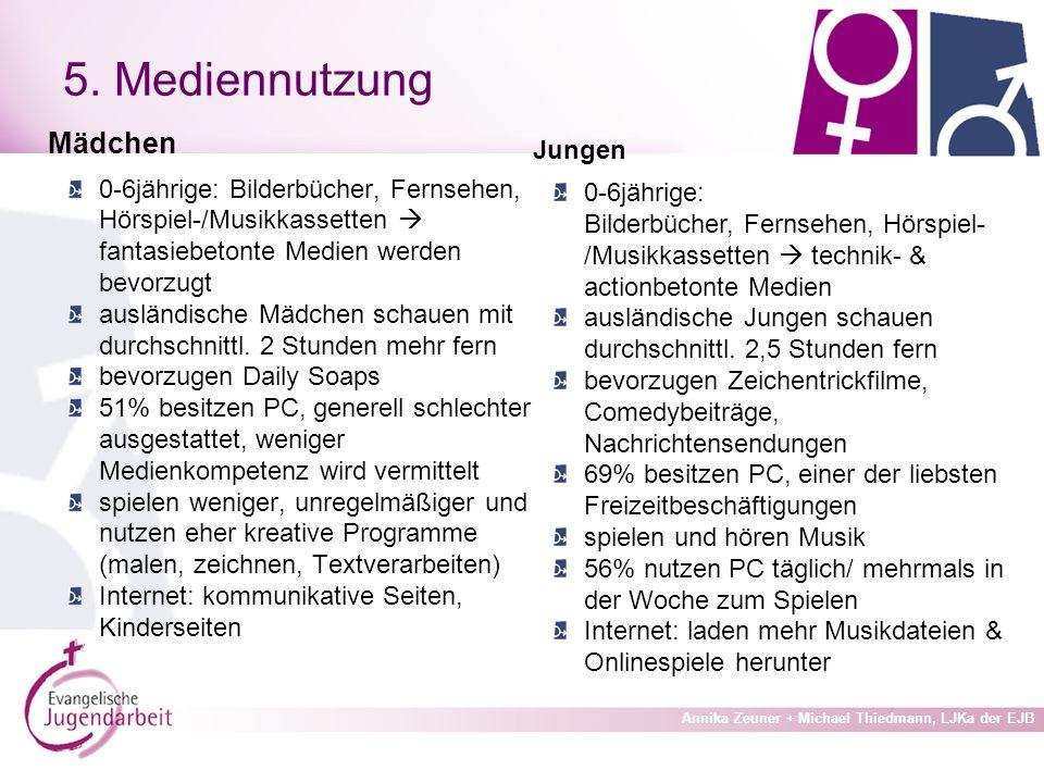 5. Mediennutzung Mädchen Jungen