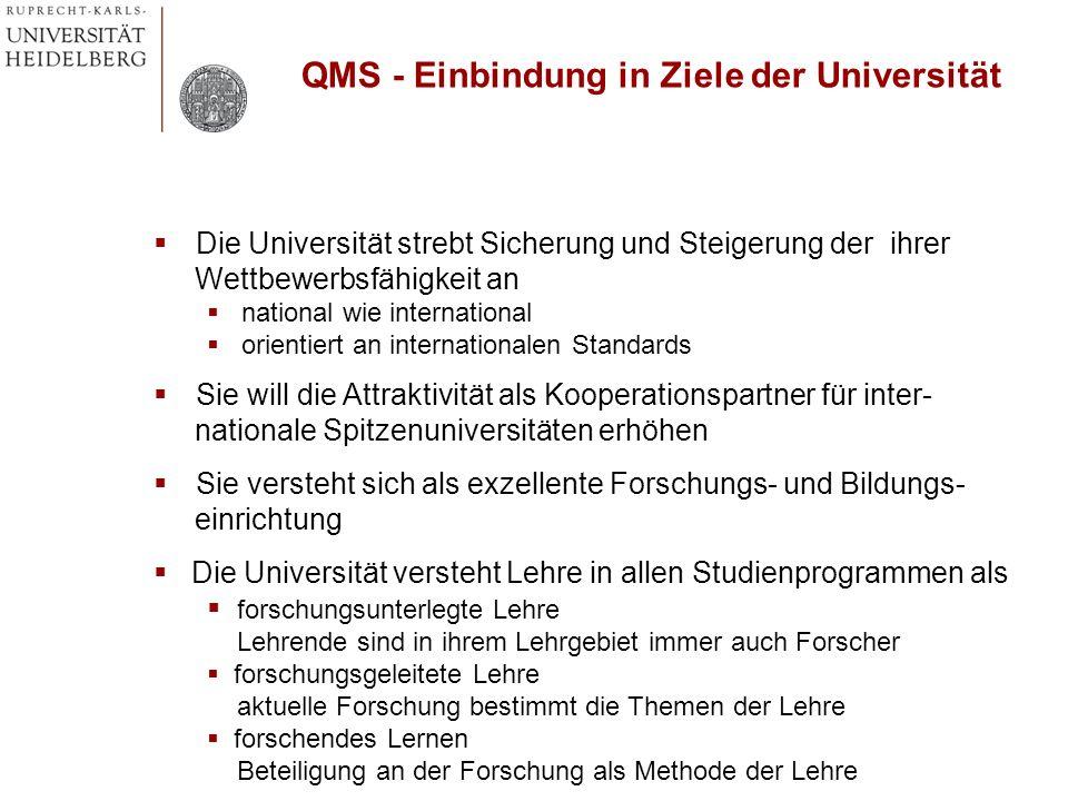 QMS - Einbindung in Ziele der Universität