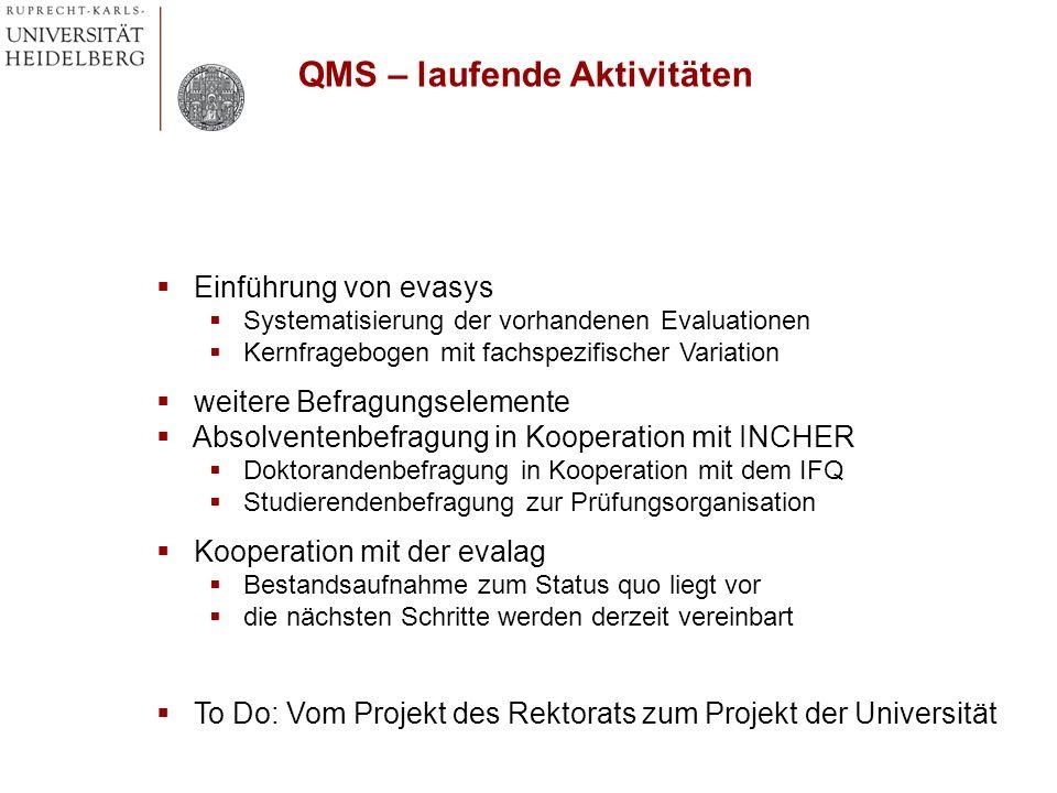 QMS – laufende Aktivitäten
