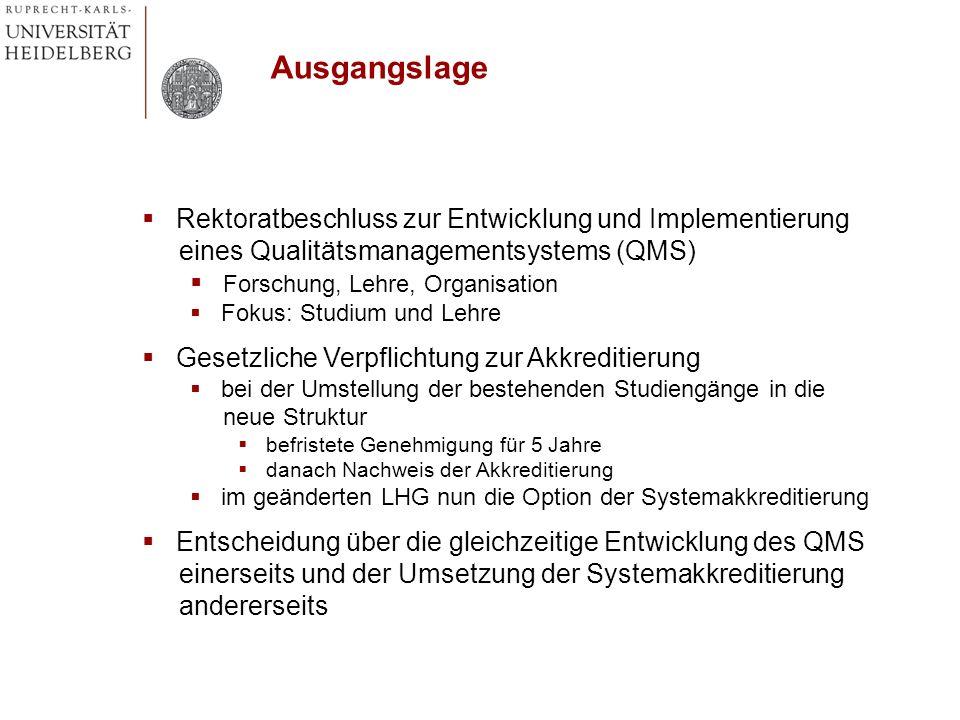 Ausgangslage Rektoratbeschluss zur Entwicklung und Implementierung eines Qualitätsmanagementsystems (QMS)