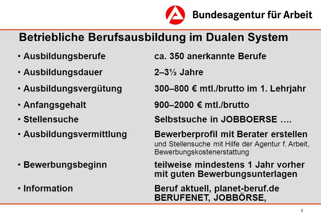 Betriebliche Berufsausbildung im Dualen System