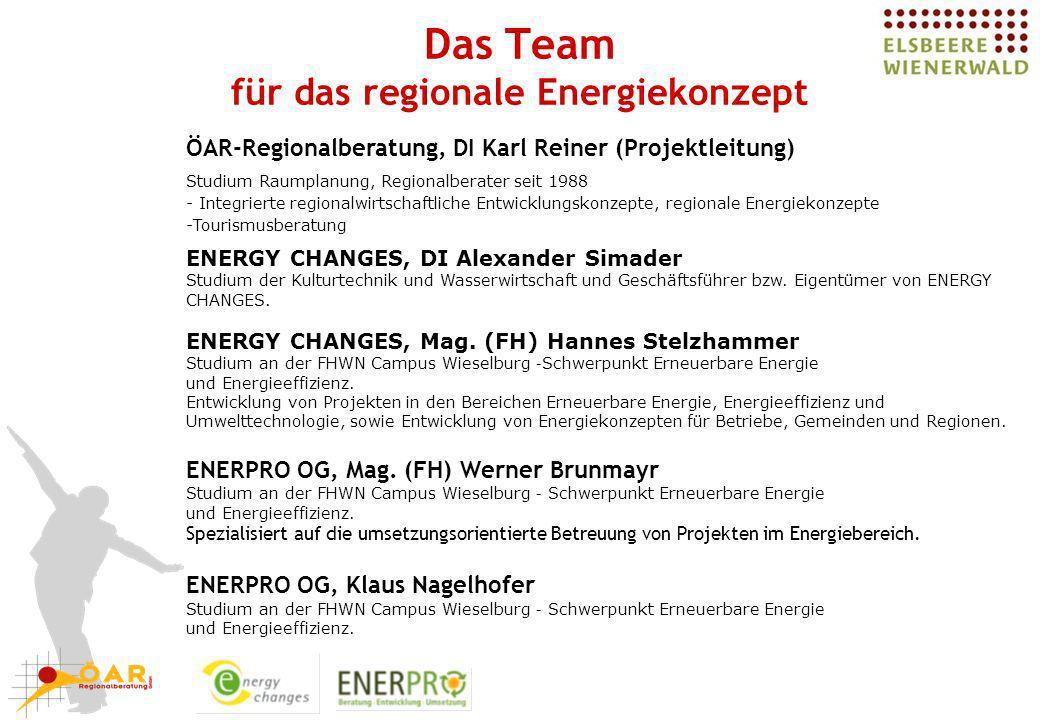 Das Team für das regionale Energiekonzept