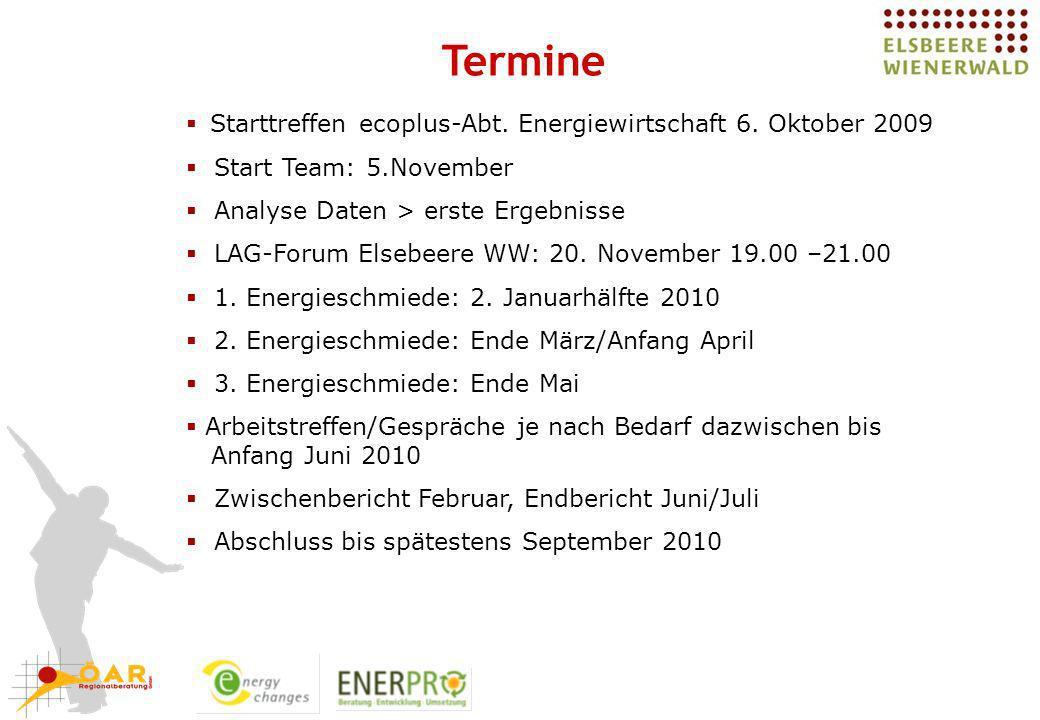 Termine Starttreffen ecoplus-Abt. Energiewirtschaft 6. Oktober 2009