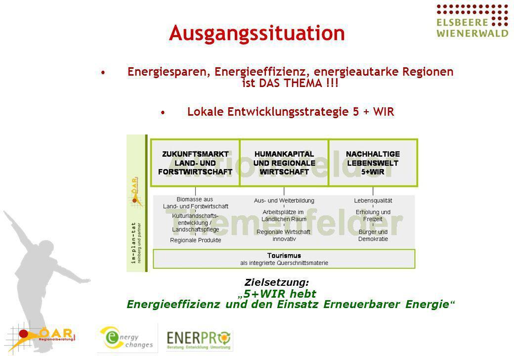 Ausgangssituation 1 Ausgangssituation und Zielsetzungen.