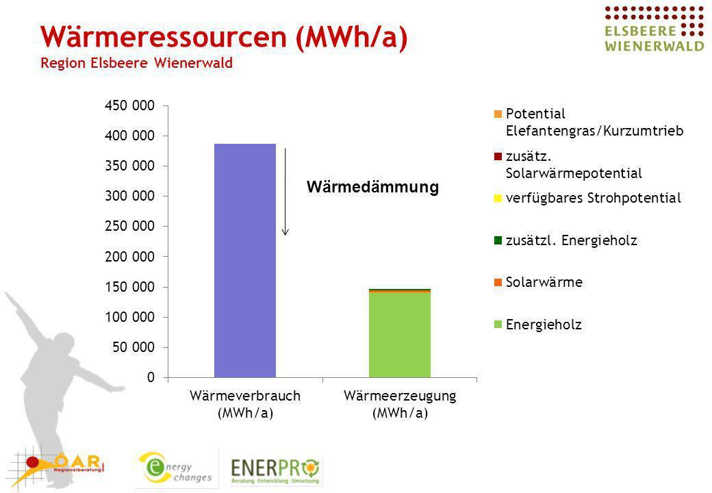 Wärmeressourcen (MWh/a) Region Elsbeere Wienerwald