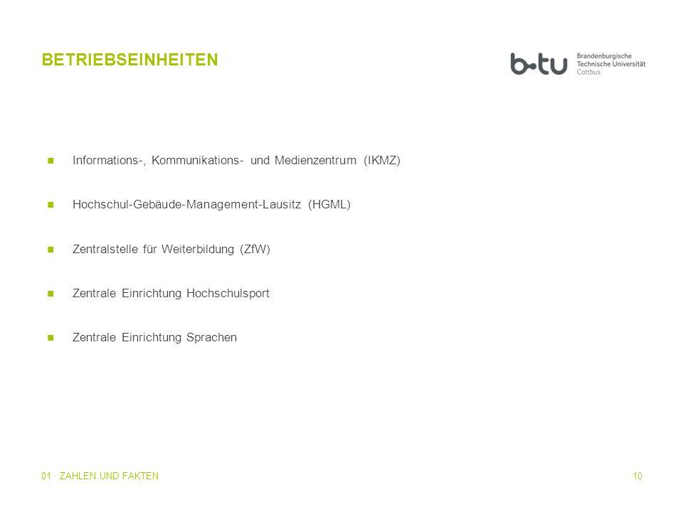 BETRIEBSEINHEITEN Informations-, Kommunikations- und Medienzentrum (IKMZ) Hochschul-Gebäude-Management-Lausitz (HGML)