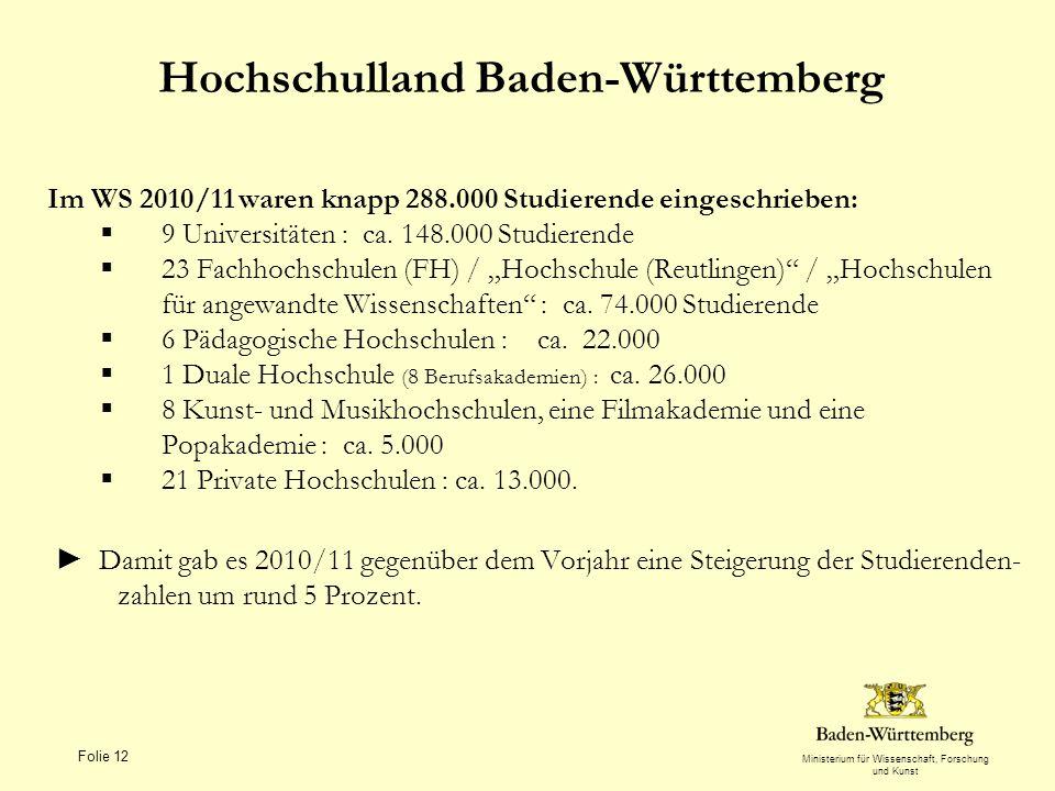 Hochschulland Baden-Württemberg
