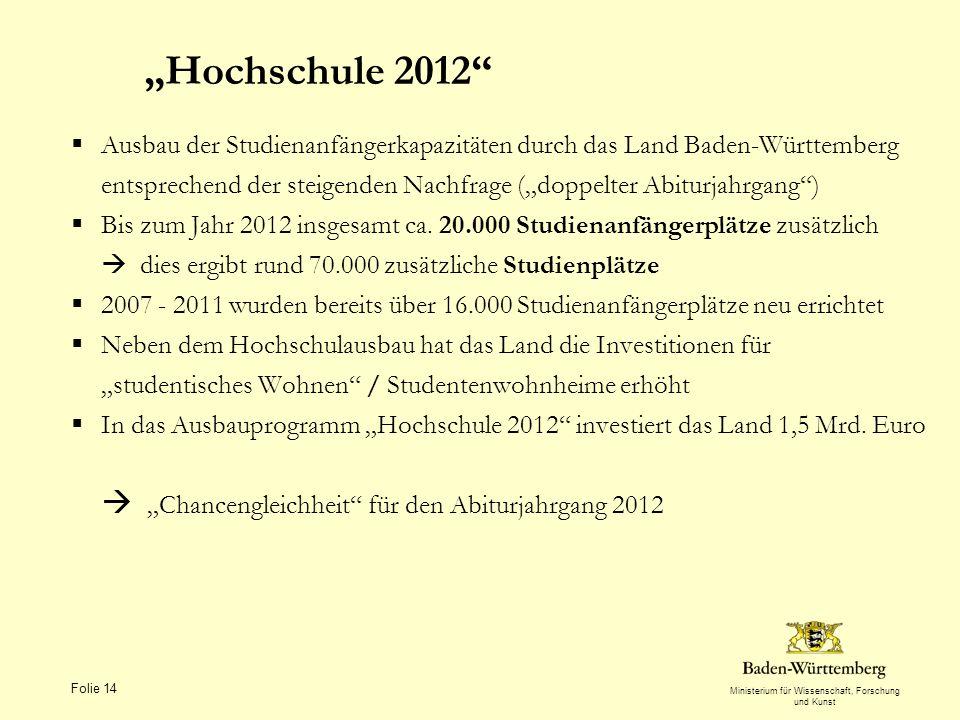 """""""Hochschule 2012"""