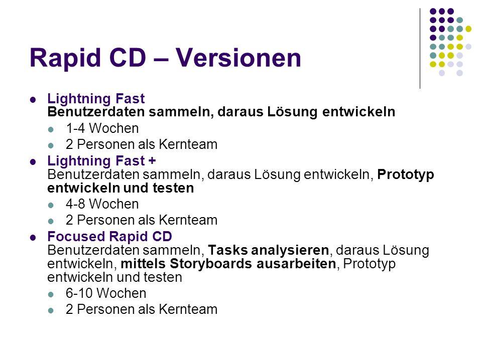Rapid CD – Versionen Lightning Fast Benutzerdaten sammeln, daraus Lösung entwickeln. 1-4 Wochen. 2 Personen als Kernteam.