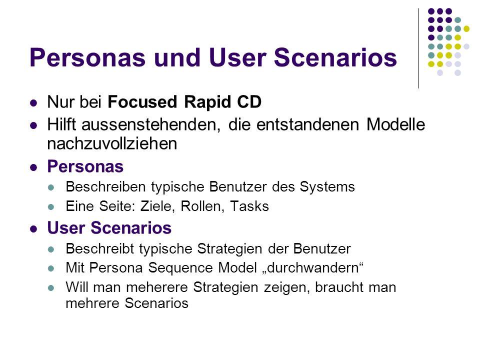 Personas und User Scenarios