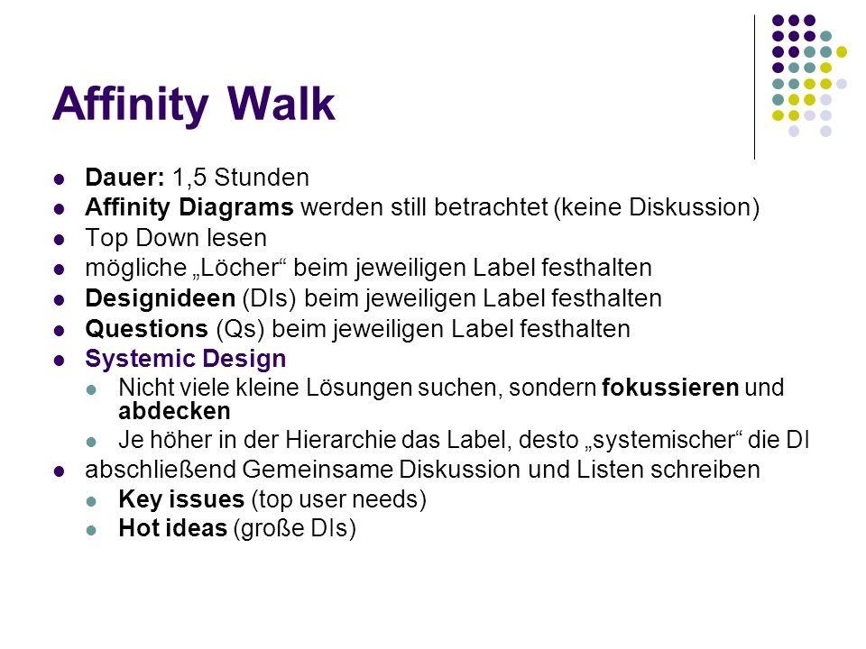 Affinity Walk Dauer: 1,5 Stunden