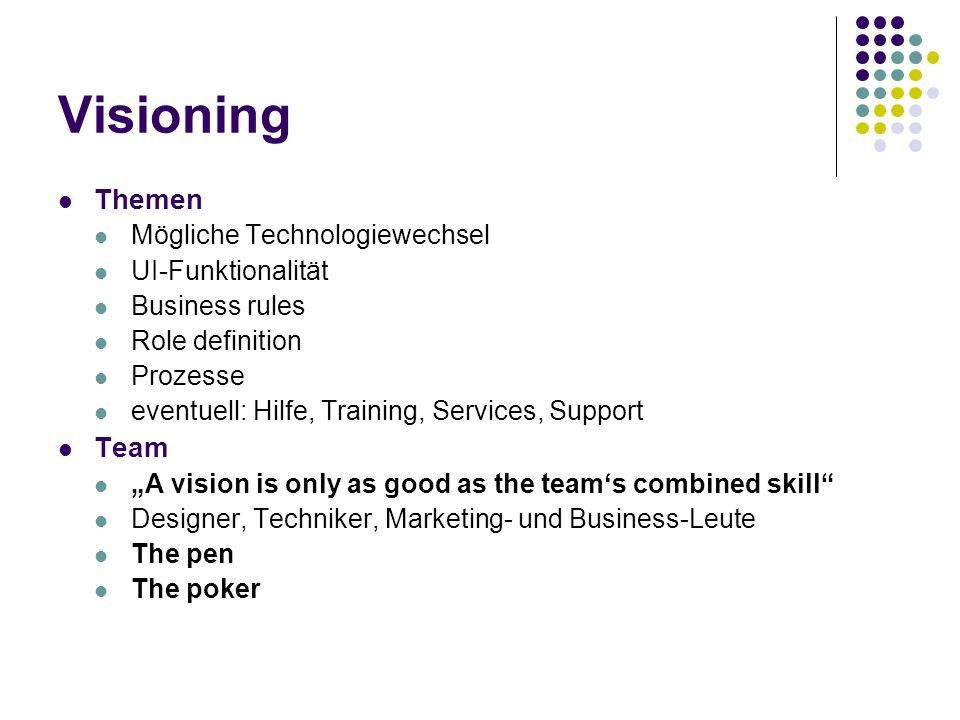 Visioning Themen Team Mögliche Technologiewechsel UI-Funktionalität