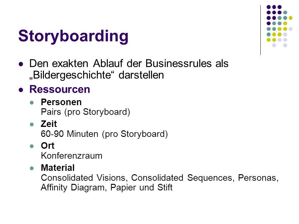 """Storyboarding Den exakten Ablauf der Businessrules als """"Bildergeschichte darstellen. Ressourcen. Personen Pairs (pro Storyboard)"""