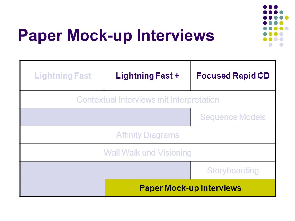 Paper Mock-up Interviews