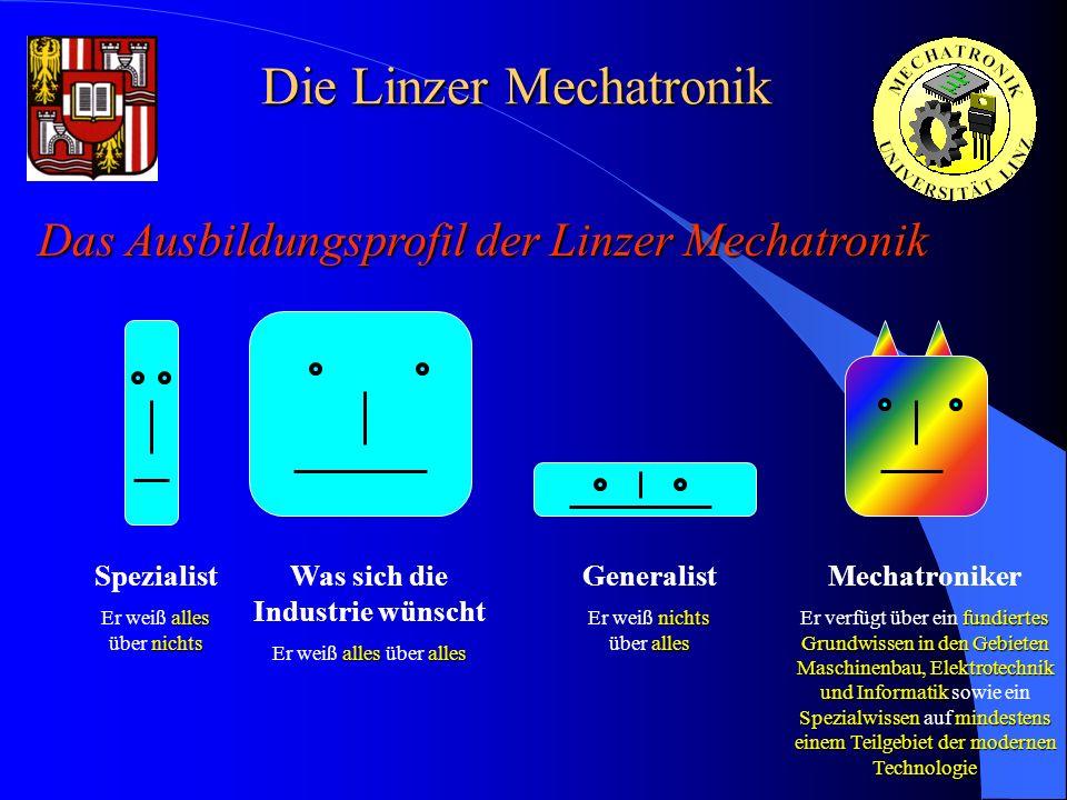 Die Linzer Mechatronik