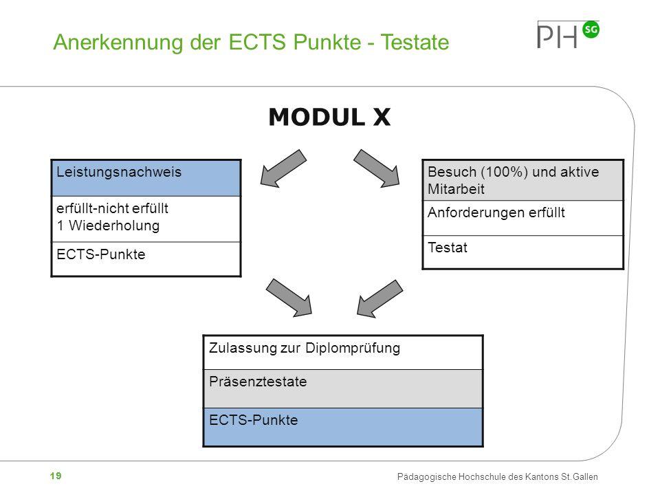 MODUL X Anerkennung der ECTS Punkte - Testate Leistungsnachweis