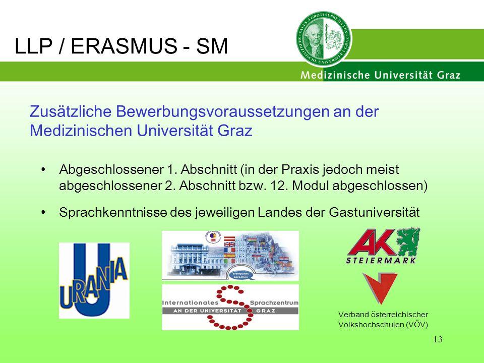 LLP / ERASMUS - SM Zusätzliche Bewerbungsvoraussetzungen an der Medizinischen Universität Graz.