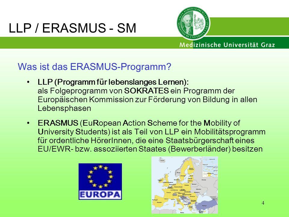 Was ist das ERASMUS-Programm