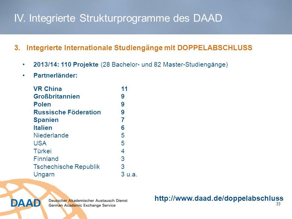 IV. Integrierte Strukturprogramme des DAAD