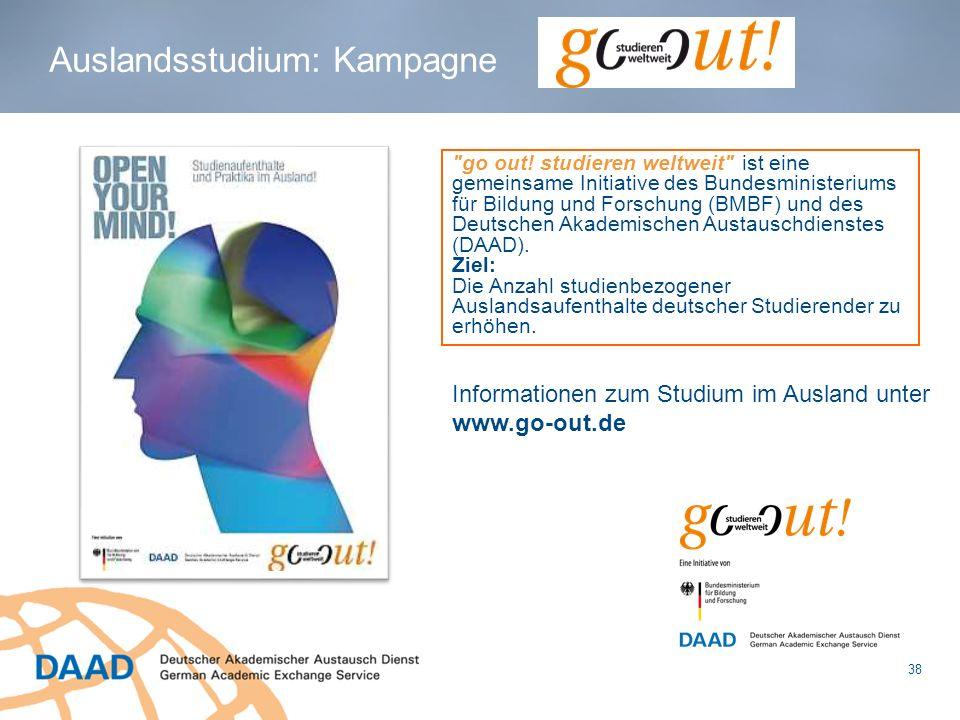 Auslandsstudium: Kampagne