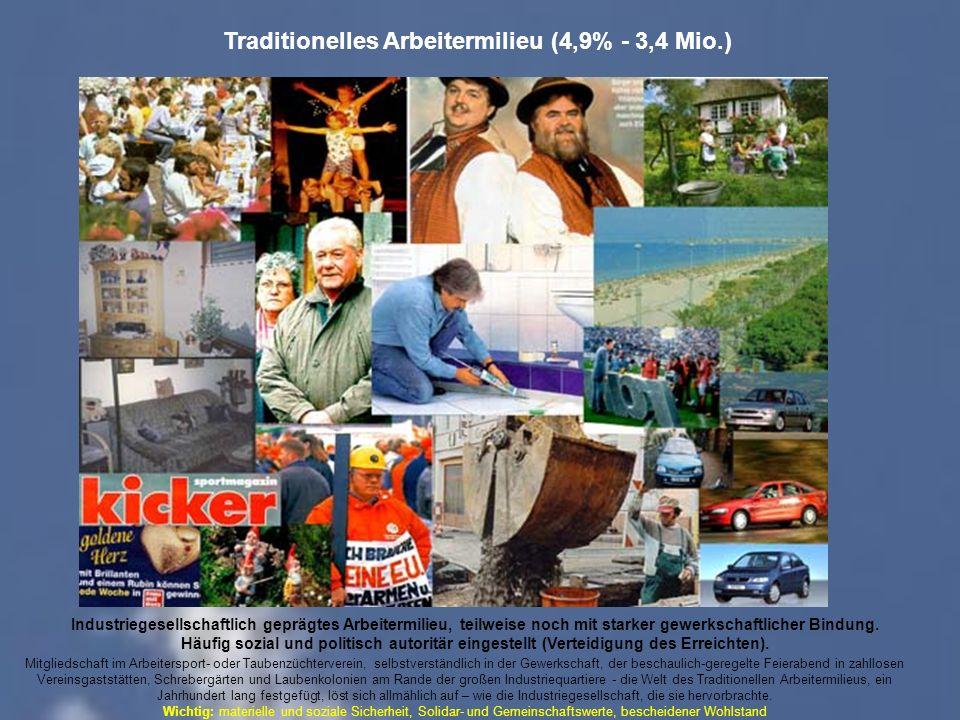 Traditionelles Arbeitermilieu (4,9% - 3,4 Mio.)