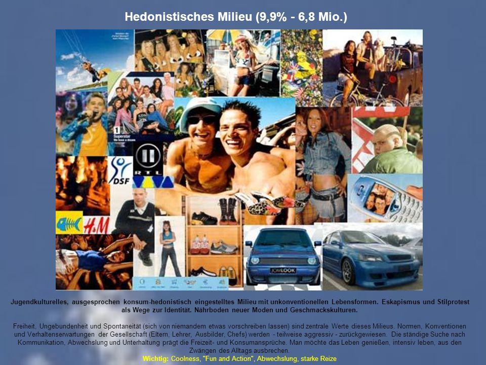 Hedonistisches Milieu (9,9% - 6,8 Mio.)