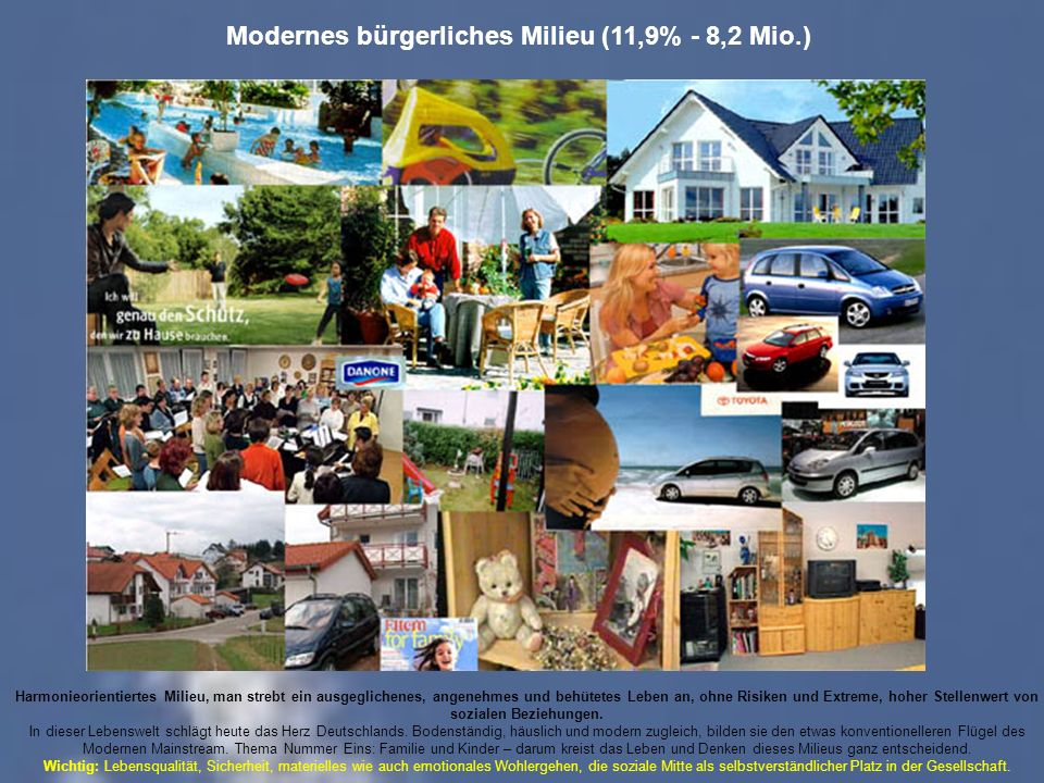 Modernes bürgerliches Milieu (11,9% - 8,2 Mio.)