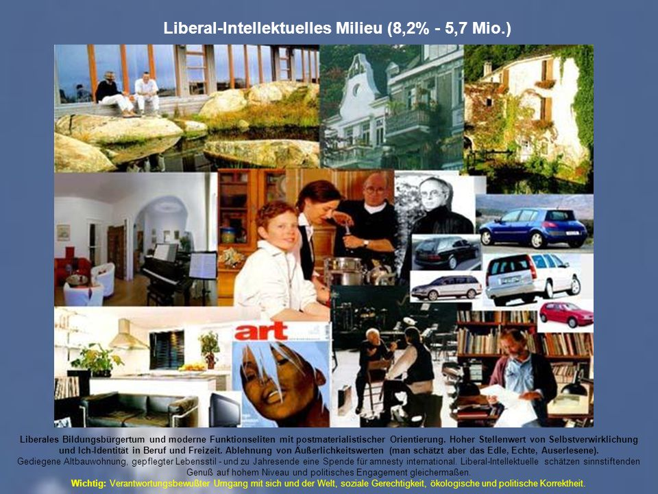 Liberal-Intellektuelles Milieu (8,2% - 5,7 Mio.)