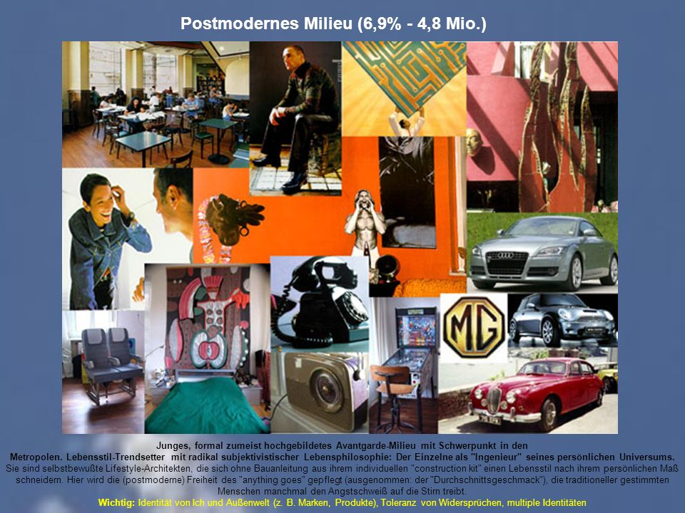 Postmodernes Milieu (6,9% - 4,8 Mio.)