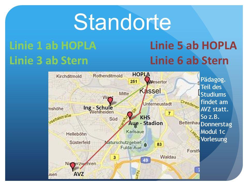 Standorte Linie 1 ab HOPLA Linie 3 ab Stern Linie 5 ab HOPLA
