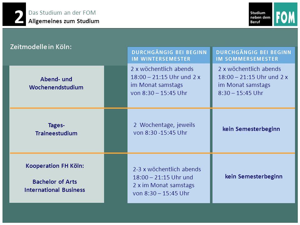 Zeitmodelle in Köln: Das Studium an der FOM Allgemeines zum Studium