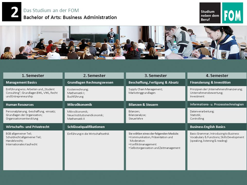 2 2 Bachelor of Arts Das Studium an der FOM