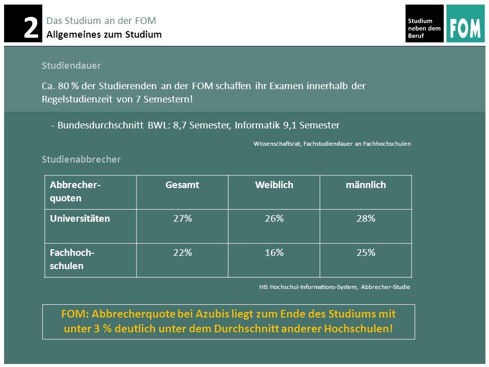 Das Studium an der FOM Allgemeines zum Studium. Studiendauer.