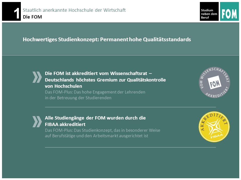 Hochwertiges Studienkonzept: Permanent hohe Qualitätsstandards