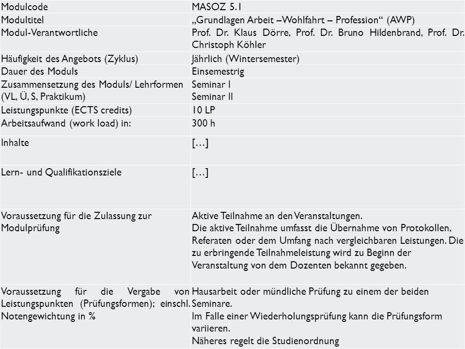 """Modulcode MASOZ 5.1. Modultitel. """"Grundlagen Arbeit –Wohlfahrt – Profession (AWP) Modul-Verantwortliche."""