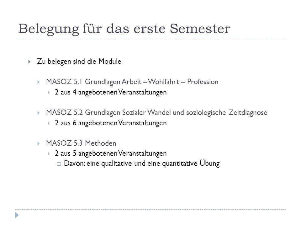 Belegung für das erste Semester