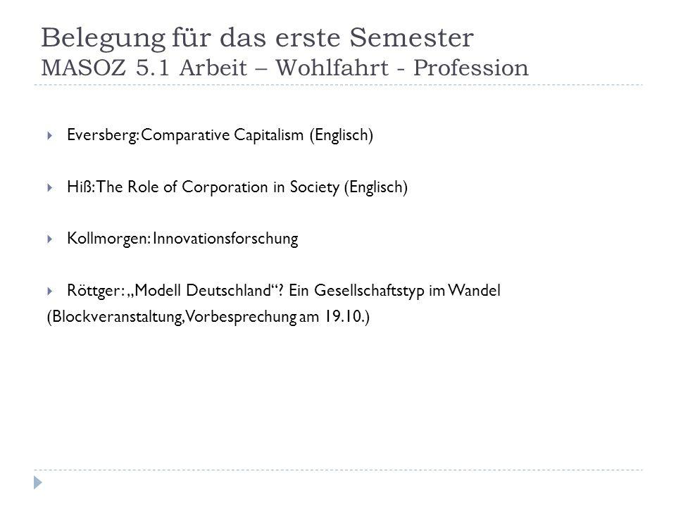 Belegung für das erste Semester MASOZ 5.1 Arbeit – Wohlfahrt - Profession. Eversberg: Comparative Capitalism (Englisch)