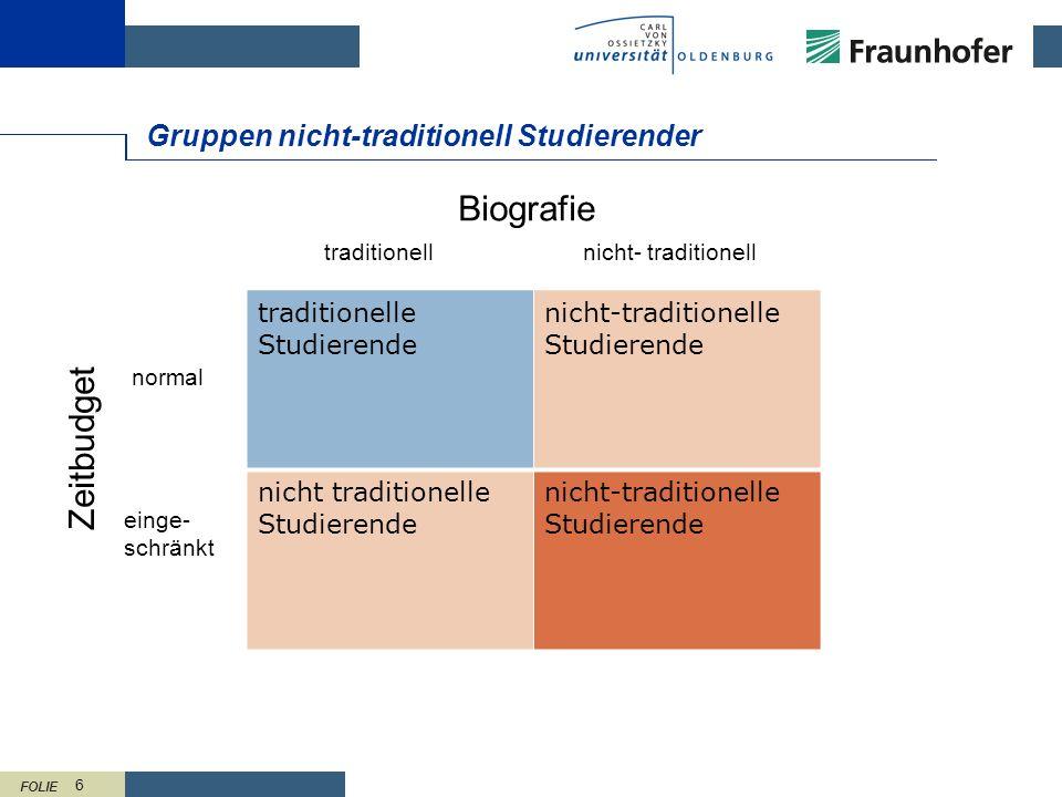 Gruppen nicht-traditionell Studierender