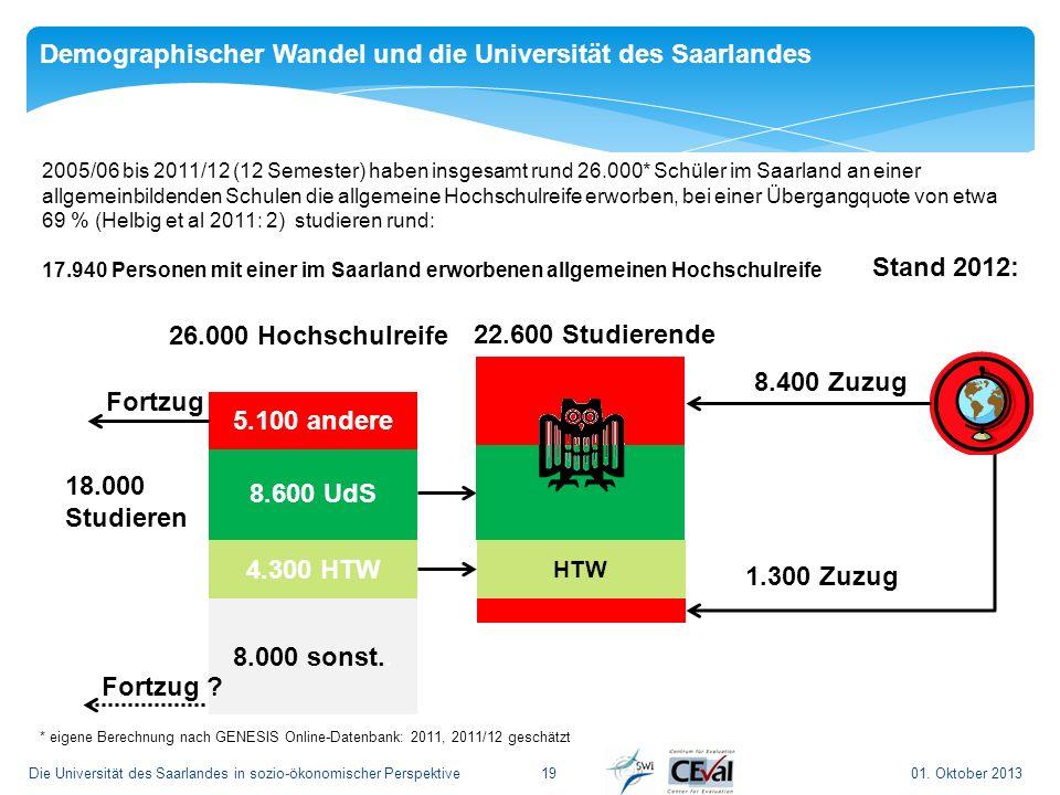 Demographischer Wandel und die Universität des Saarlandes