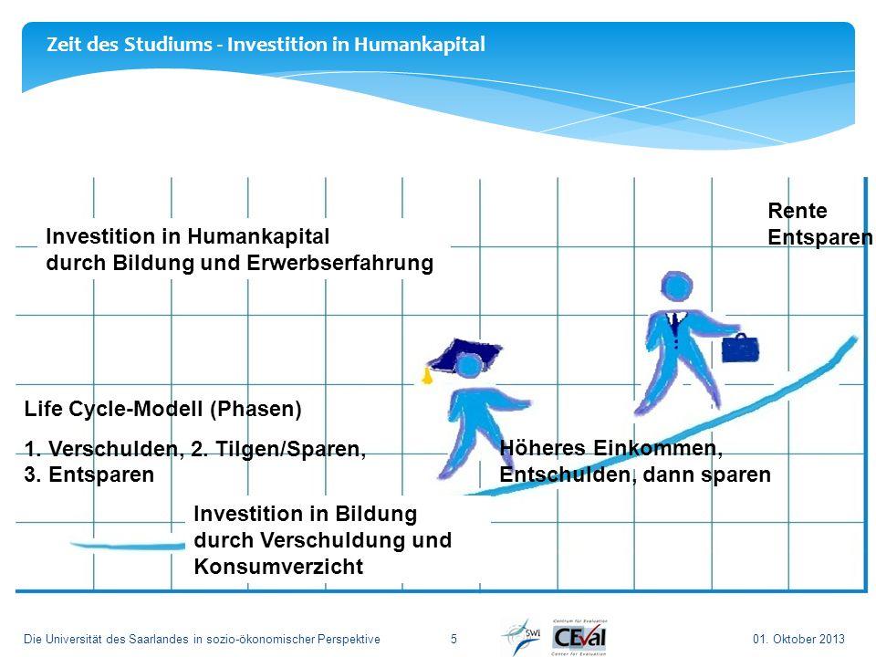 Zeit des Studiums - Investition in Humankapital