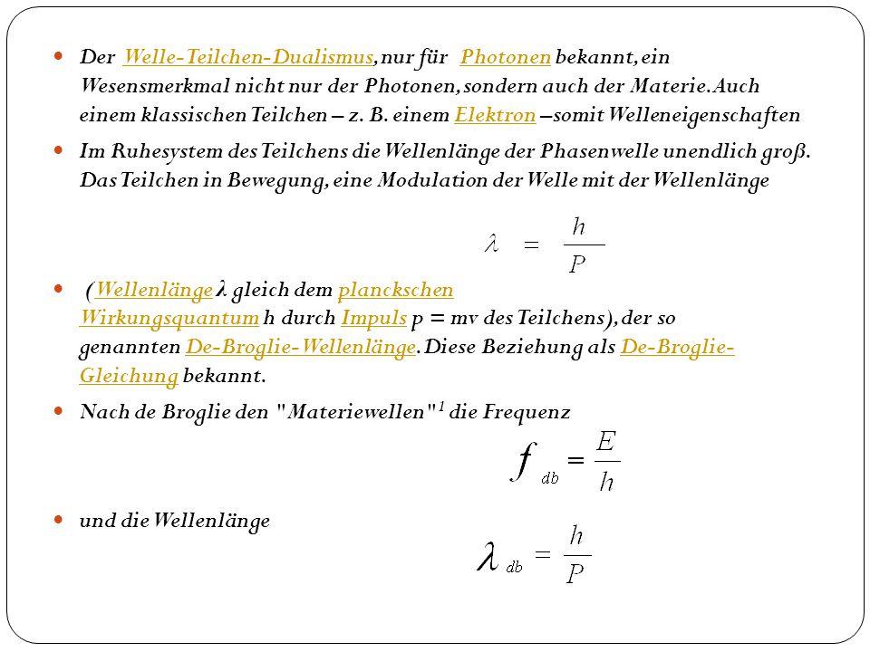 Der Welle-Teilchen-Dualismus, nur für Photonen bekannt, ein Wesensmerkmal nicht nur der Photonen, sondern auch der Materie. Auch einem klassischen Teilchen – z. B. einem Elektron –somit Welleneigenschaften