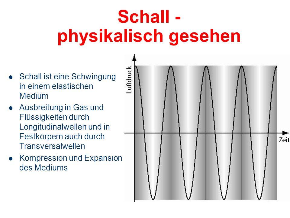 Schall - physikalisch gesehen