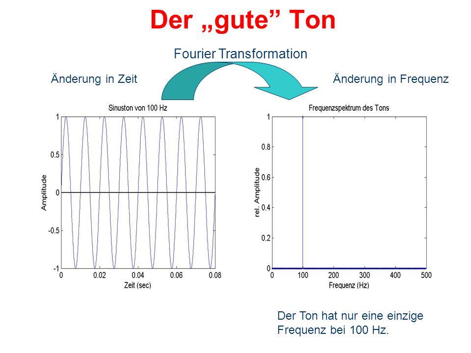 """Der """"gute Ton Fourier Transformation Änderung in Zeit"""