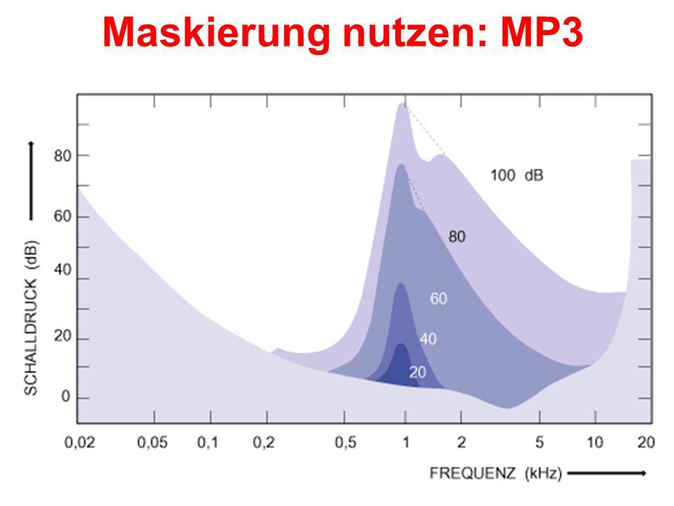 Maskierung nutzen: MP3